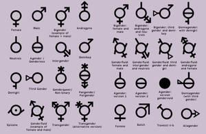 Gender Symbols by Cari-Rez-Lobo
