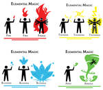 Final Fantasy Elements x4