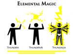 Elemental Magic - Thundaga