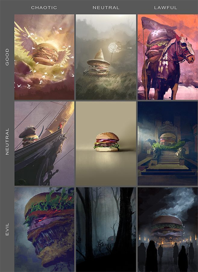 D and D Burger Alignment Chart by Zen-Master