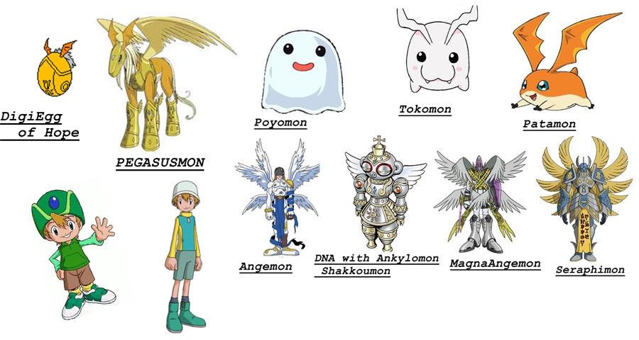 Evolutions Of Patamon By Tiagomc On Deviantart
