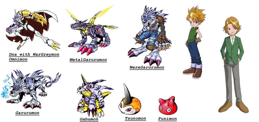 Evolutions of Gabumon by TiagoMC on DeviantArt Gaomon Evolution Chart
