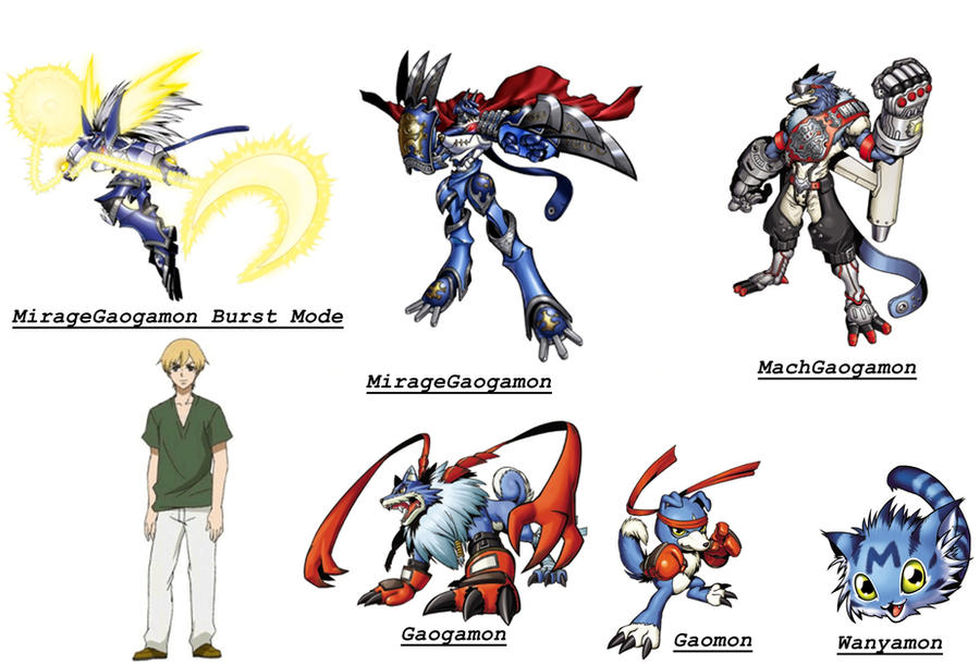 Evolutions of Gaomon by TiagoMC on DeviantArt Gaomon Evolution Chart