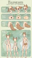 Halfhearts specie info sheet