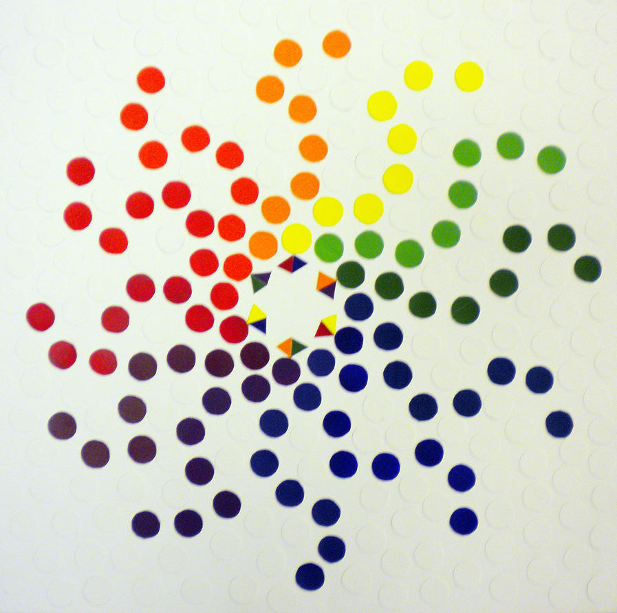 Image Result For Complementary Color Wheel