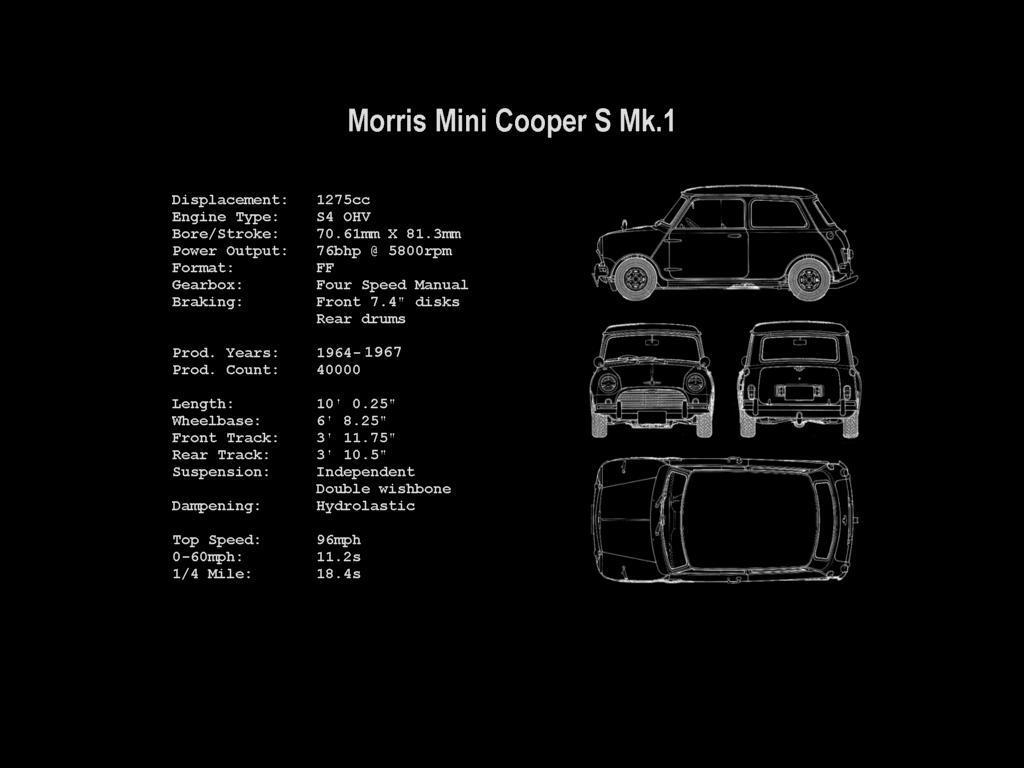 Morris mini cooper s mk1 by bebop85 on deviantart morris mini cooper s mk1 by bebop85 malvernweather Gallery