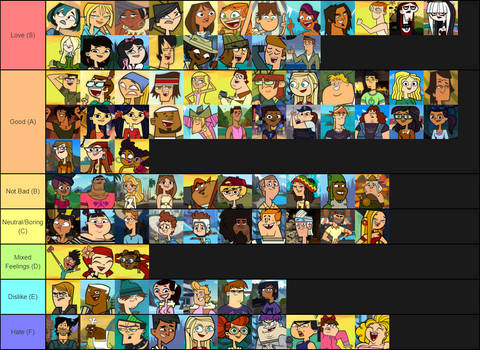 My Total Drama Character Tier List