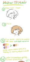Tutorial: quick hair