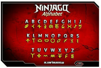 Ninjago Alphabet by Skyracinghero717