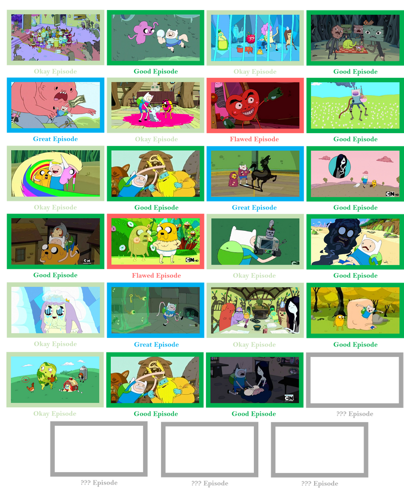 Review - Adventure Time Season 1 by GreenTheColorGuy on DeviantArt