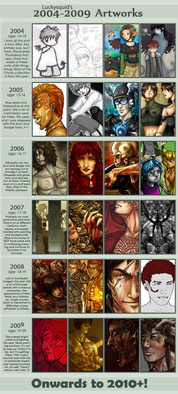 Improvement Meme 2004-2009 by LuckySquid