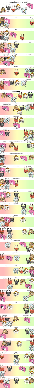 Character Spectrum