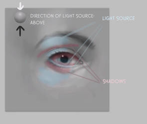 Studying Light at the Eye level - Above by UnorthodoxThing