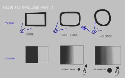 How to Smudge Part 1