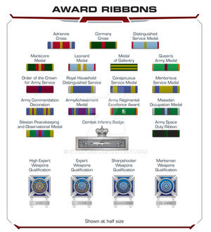 Royal Manticorian Army Award Ribbons.