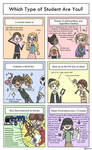 WHICH TYPE OF STUDENT ARE YOU? by TakuOKI