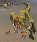 Monster Hunter - Genprey