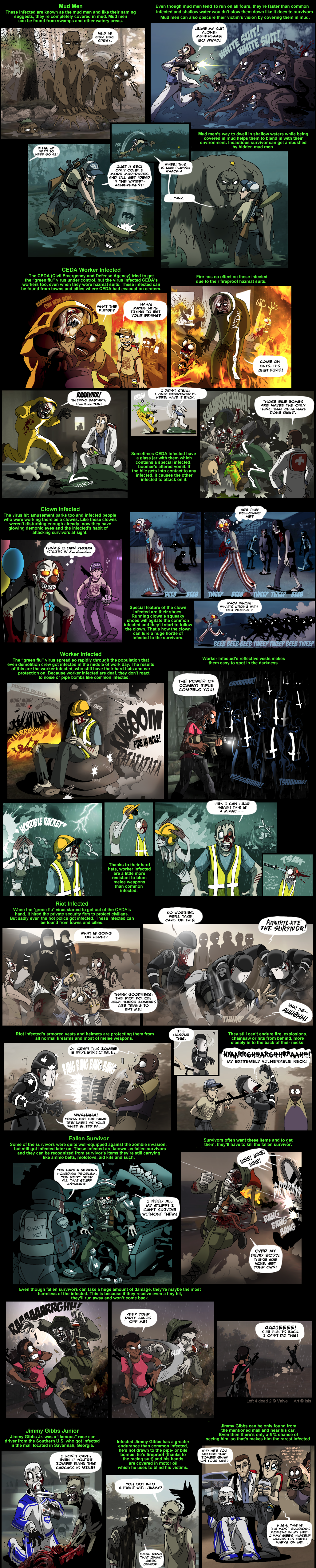 Left 4 dead 2 funny comics about marriage