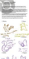 Pokemon Memory Meme