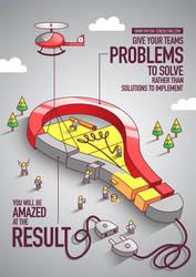 Problem Solving = Amazing result by anggatantama