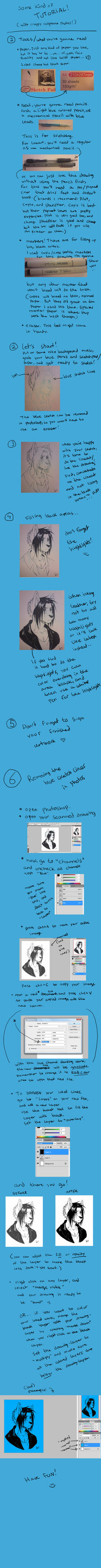 hopefully helpful tutorial by oomizuao