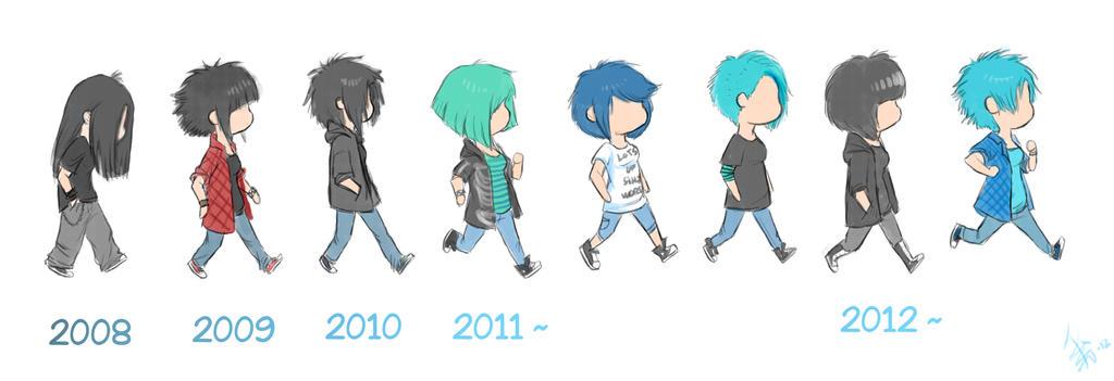 Timeline Hairstyles Edition Oomizuao Deviantart