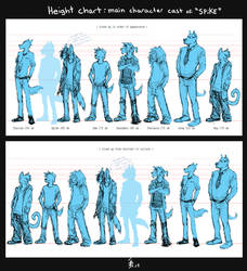 Height Charts SPIKE main cast by oomizuao