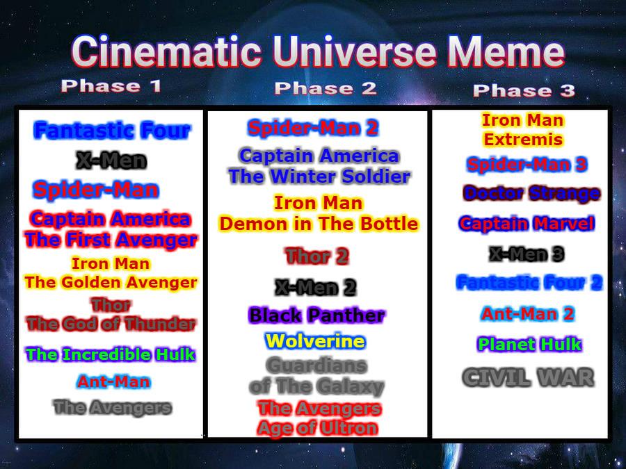 My Marvel Cinematic Universe by Simbiothero on DeviantArt