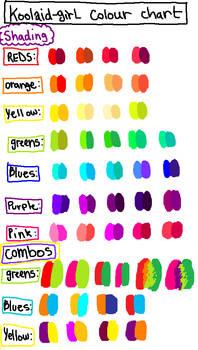 kolour chart