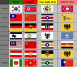 Comparison of Flags