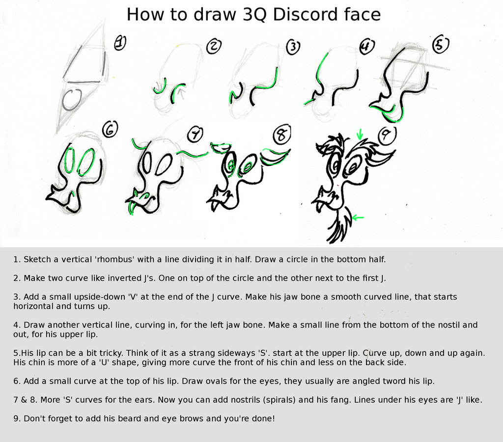 How To Draw 3q Discord Face By Nstone53