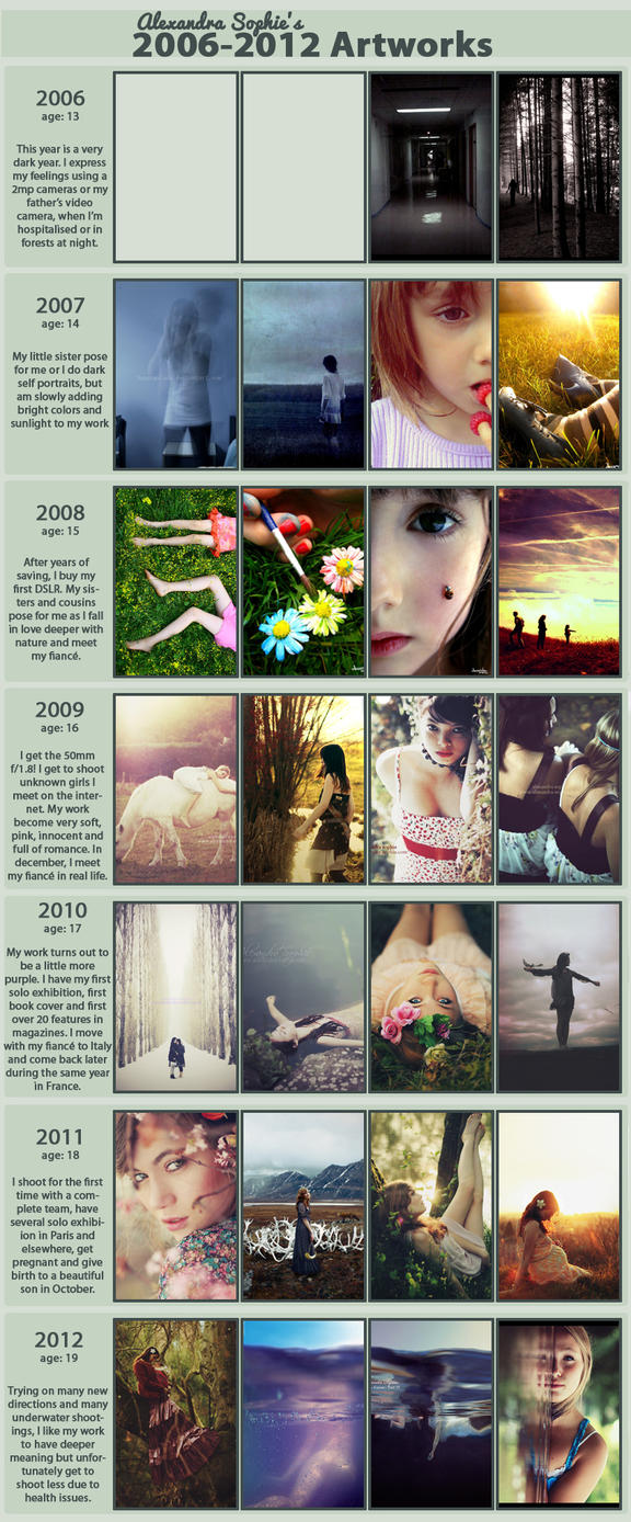 My improvement meme 2013 by AlexandraSophie