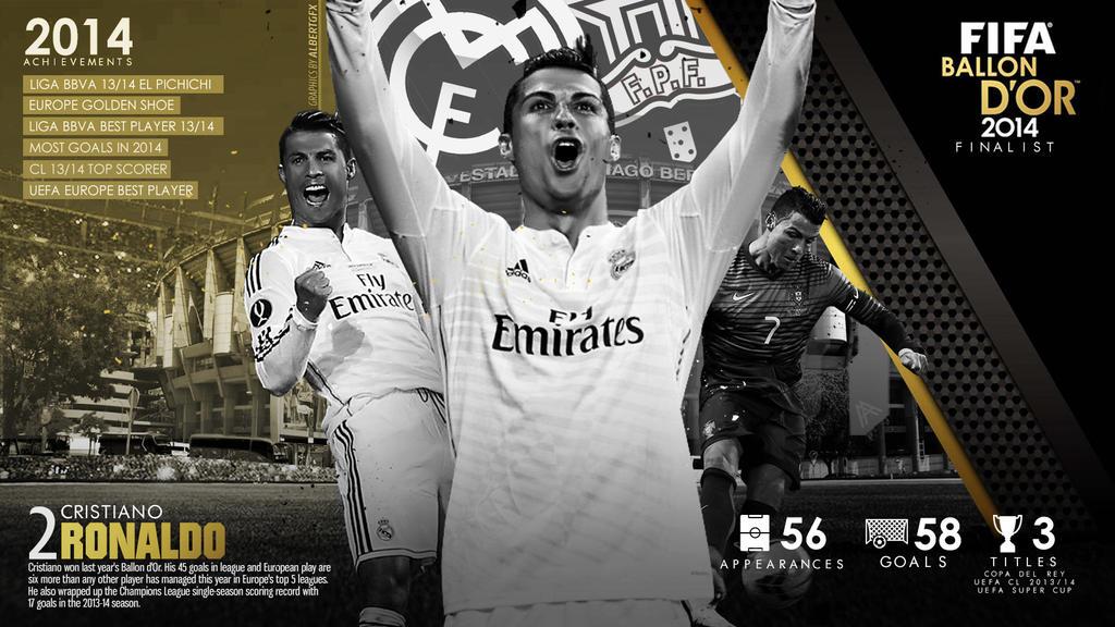 FIFA Ballon D'Or 2014 Finalist: Cristiano Ronaldo by AlbertGFX