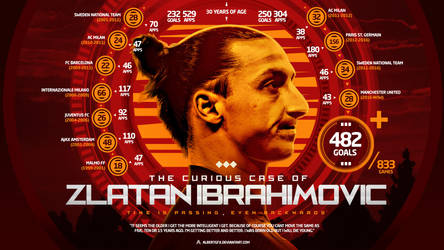 The Curious Case of Zlatan Ibrahimovic