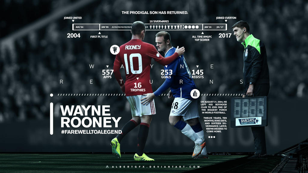 Wayne Rooney Everton Wallpaper By AlbertGFX