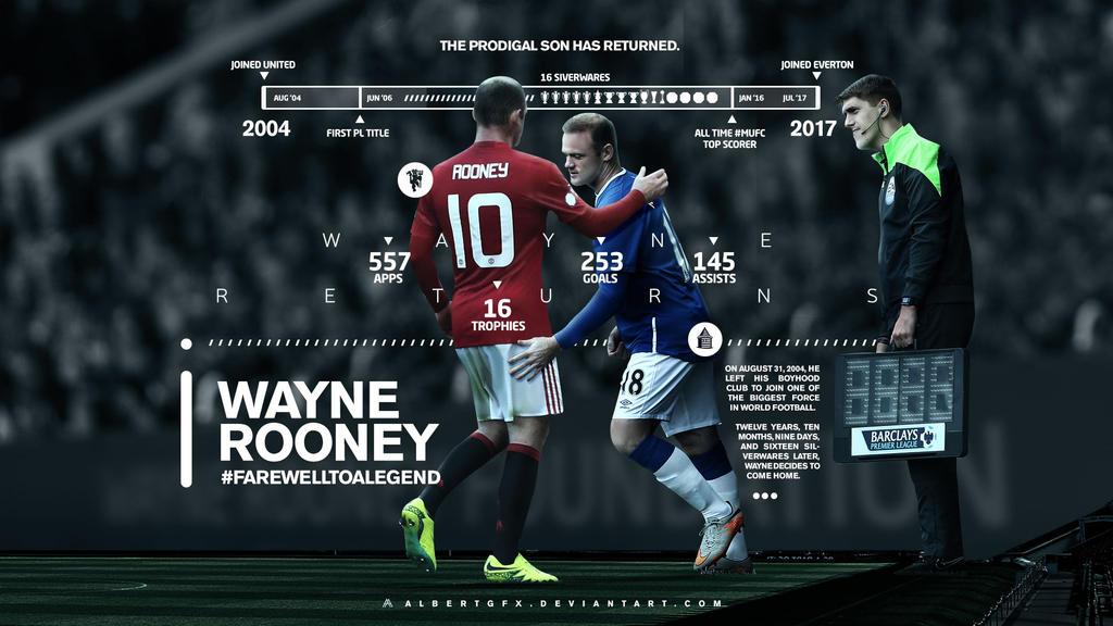 Wayne Rooney Everton Wallpaper by AlbertGFX