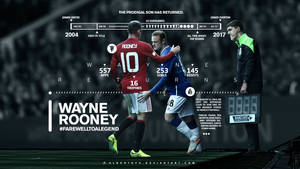 Wayne Rooney Everton Wallpaper