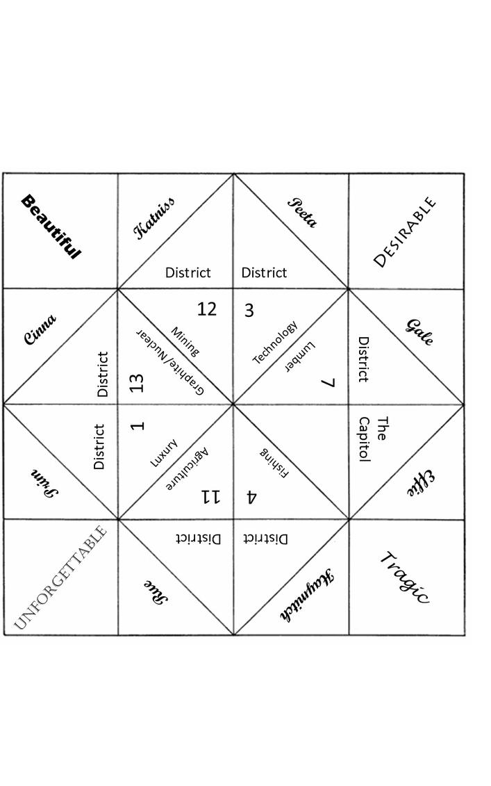 Origami Fortune Teller Template Word