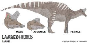 LtL Lambeosaurus