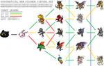 Digimon V-Pet dragon