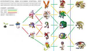 Digimon V-Pet Wind
