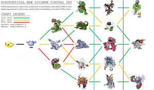 Digimon V-Pet - Dark