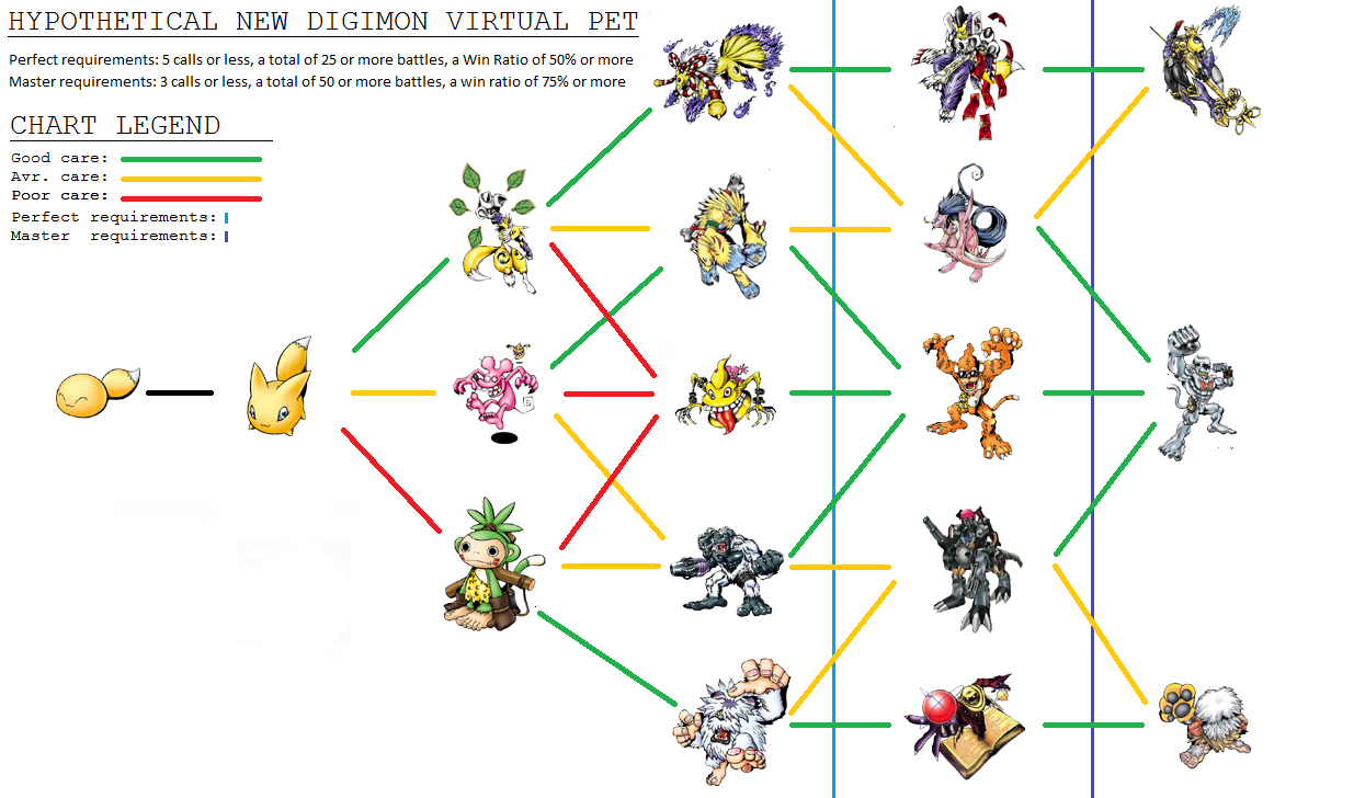 Digimon V-Pet - Jungle by Tomozaurus
