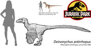 Jurassic Park 2016 - Velociraptor