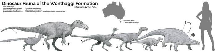 Dinosaur Fauna of the Wonthaggi Formation by Tomozaurus