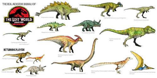 The Real Mesozoic Animals of The Lost World