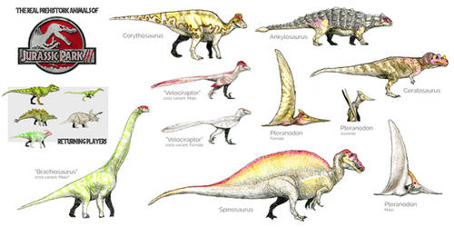 The Real Prehistoric Animals of Jurassic Park III