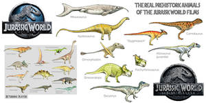The Real Dinosaurs of Jurassic World