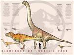 Jurassic Park 1993 Promotional Poster Recreation
