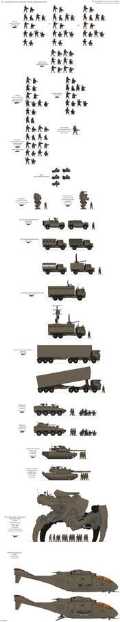 Thyrassian units